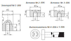 opitz electrode type 006